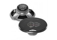Alphard ETP-6950 коаксиальная акустика