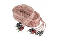 Aura RCA-A154MKII RCA-кабель 5 метров